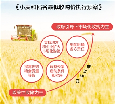今年小麦和稻谷怎么收?
